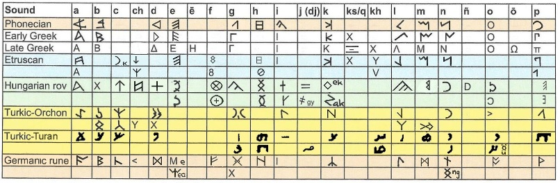 all symbols are depicted in the following table a